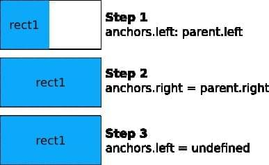 anchor_ordering_bad